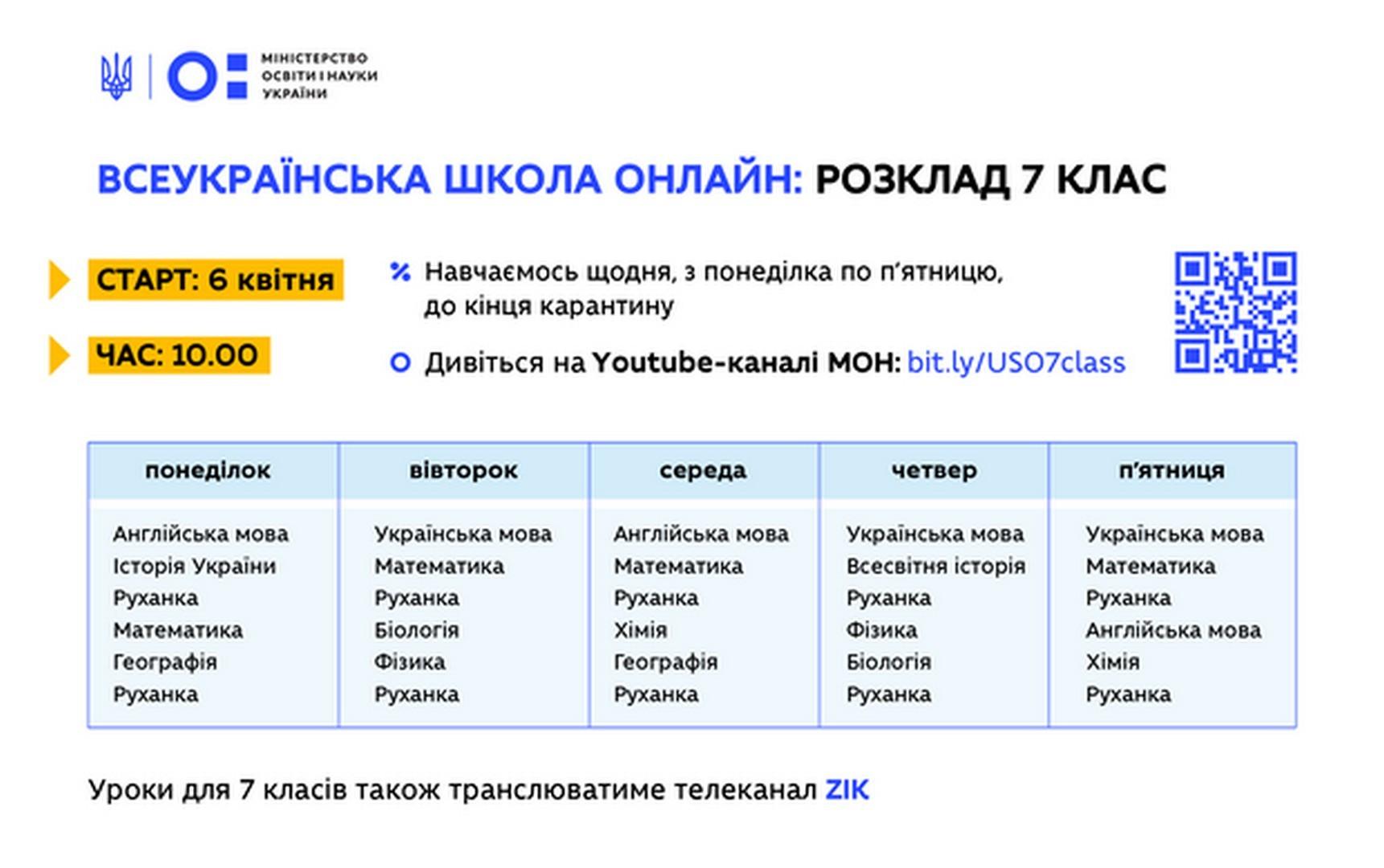 Всеукраїнська школа онлайн: розклад занять